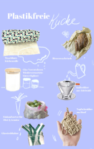 küche plastikfrei zero waste